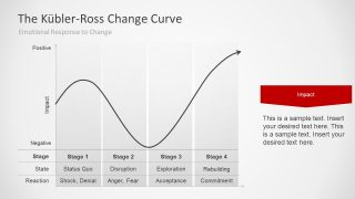 Graphic Tree Diagram Kubler Ross Change Curve For Powerpoint