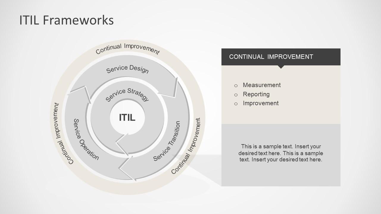 itil processes diagram cat5 phone wiring framework powerpoint slidemodel chevron arrow shape process slide