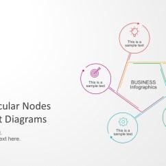 Process Diagram Template Powerpoint Triumph Tr6 Dash Wiring 5 Steps Circular Nodes Diagrams