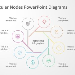 The Circular Flow Diagram Is A Dsl Phone Jack Wiring 8 Steps Nodes Powerpoint