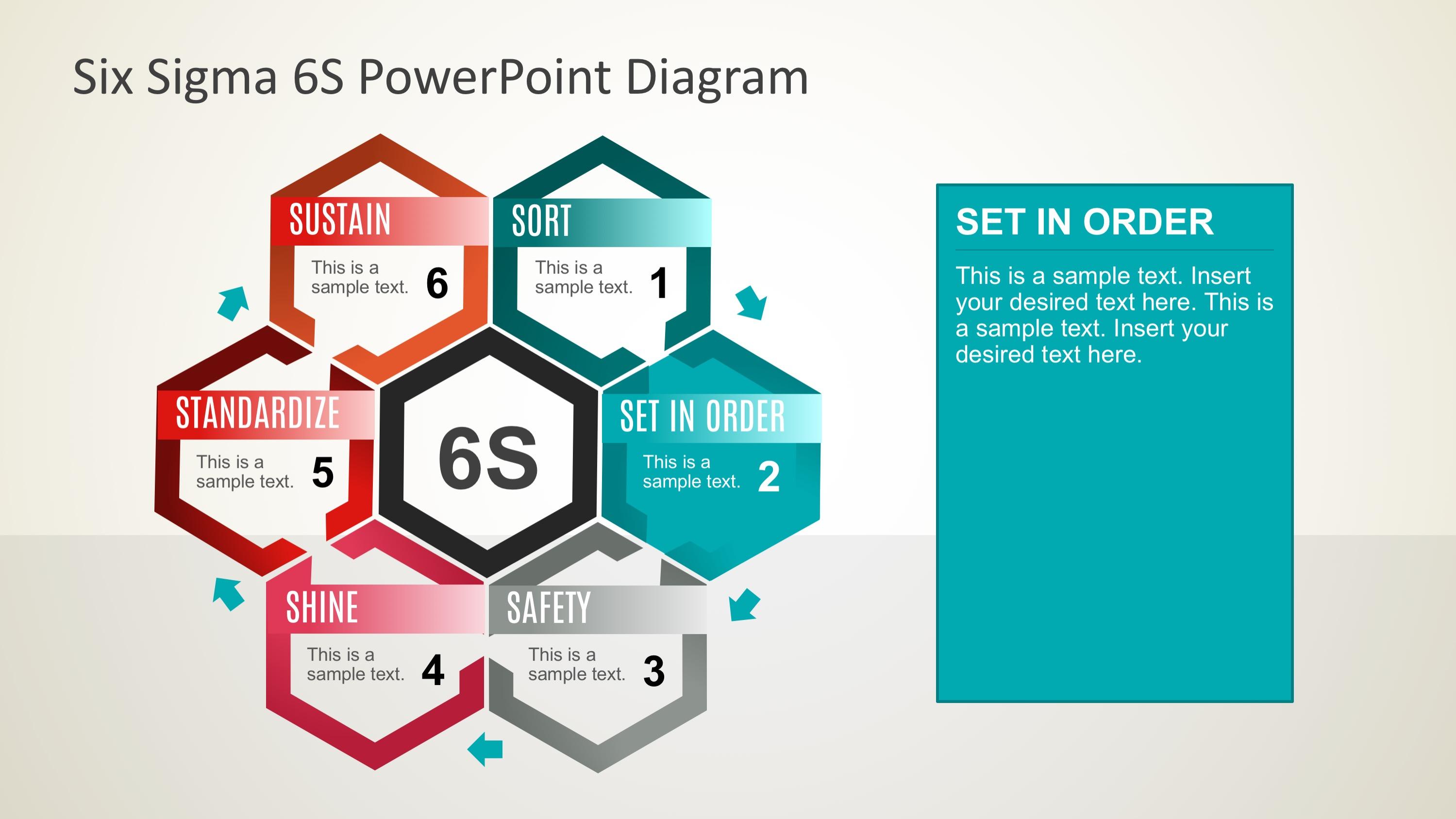 6s Lean Diagram Powerpoint