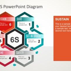 Process Diagram Template Powerpoint Pioneer Premier Radio Wiring Six Sigma 6s Slidemodel