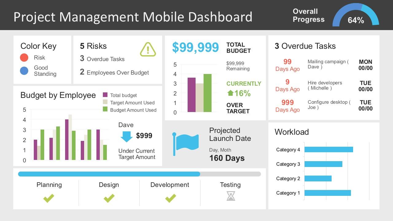 Responsive Mobile Dashboard Presentation SlideModel