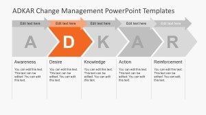 ADKAR Model Presentation Template  SlideModel
