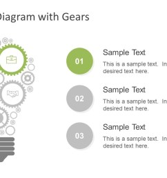 gear shapes in light bulb template innovative diagram of 3 stage gears template  [ 1280 x 720 Pixel ]