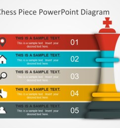 3d bar staged process diagram for powerpoint king chess piece symbol powerpoint [ 1280 x 720 Pixel ]