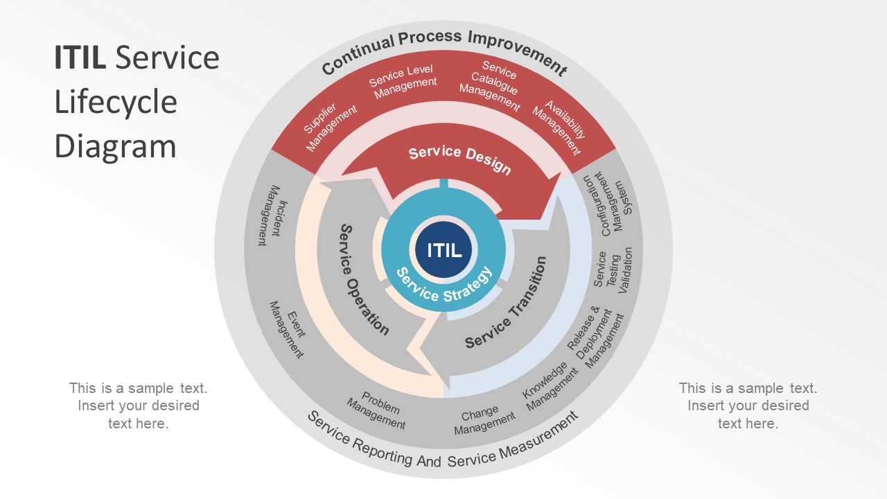 hight resolution of  itil powerpoint template diagram