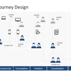 cross functional process map customer journey [ 1280 x 720 Pixel ]