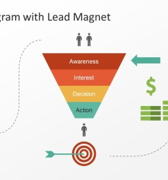 funnel diagram with lead magnet powerpoint template [ 1280 x 720 Pixel ]