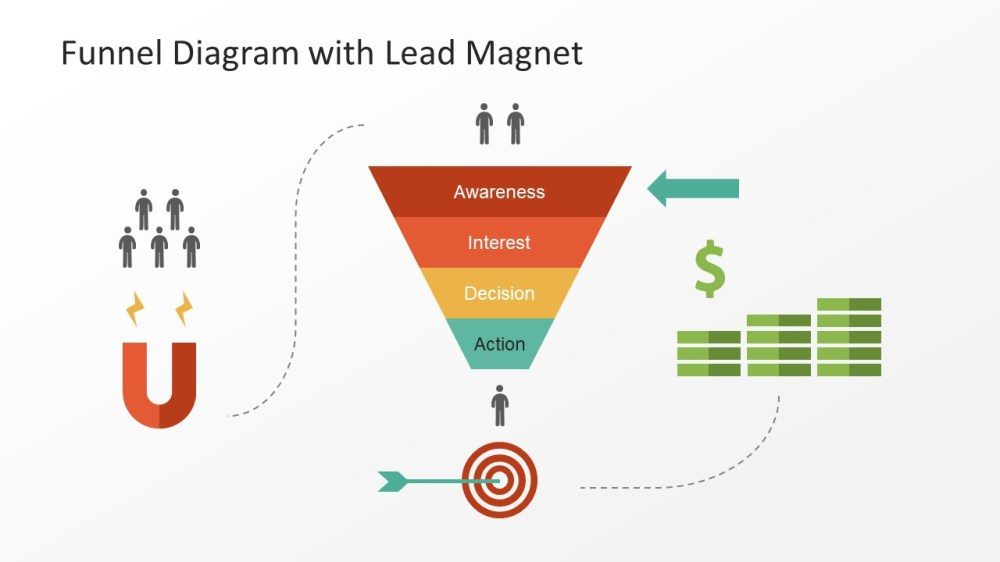 medium resolution of funnel diagram with lead magnet powerpoint template