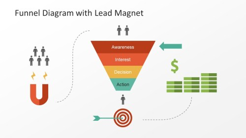 small resolution of funnel diagram with lead magnet powerpoint template