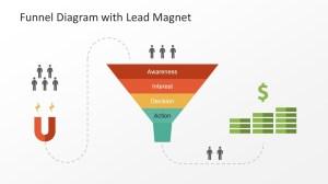 Lead Generation Template for Potential Customer  SlideModel