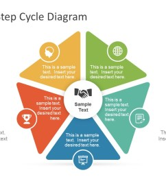 creative 5 step cycle diagram for powerpoint [ 1280 x 720 Pixel ]