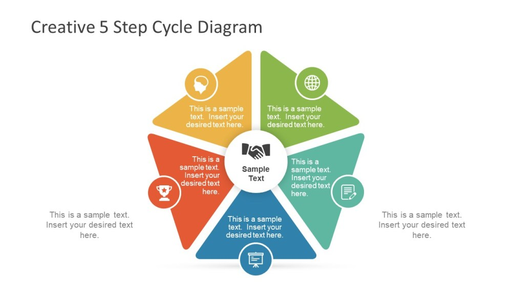 medium resolution of creative 5 step cycle diagram for powerpoint