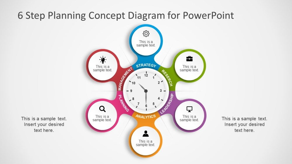 medium resolution of 6 step cycle diagram for planning