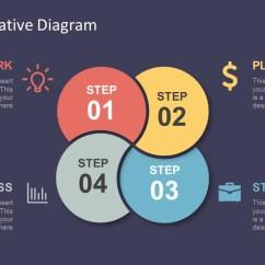 Flow Diagram Powerpoint Template Vr Commodore Wiring 4 Step Creative - Slidemodel