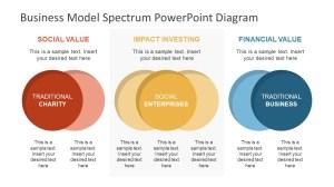 Business Model Spectrum PowerPoint Diagram  SlideModel