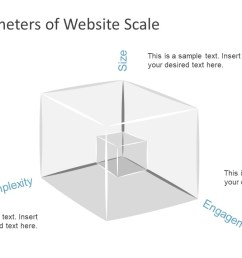 ppt cube powerpoint shape for scaling website scaling slide basics tree shape powerpoint diagram  [ 1280 x 720 Pixel ]