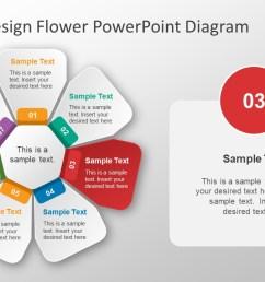 presentation of flower circular diagram  [ 1280 x 720 Pixel ]