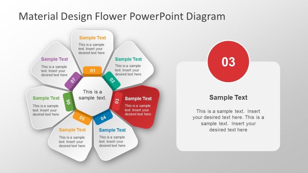 medium resolution of  presentation of flower circular diagram