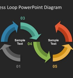 ppt side for business process flow diagram endless loop  [ 1280 x 720 Pixel ]