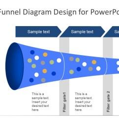 horizontal 3 stages powerpoint templates funnel diagram slidemodel  [ 1280 x 720 Pixel ]