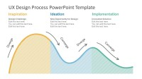 IDEO Template of UX Design Process - SlideModel