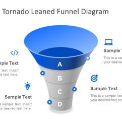 Tornado Diagram Example Allen Bradley Reversing Starter Wiring 4 Step Leaned Funnel For Powerpoint - Slidemodel