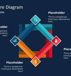 presentation of 4 step square diagram cycle [ 1280 x 720 Pixel ]