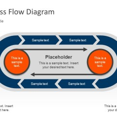 inner process flow diagram powerpoint template chevron template of process flow  [ 1280 x 720 Pixel ]