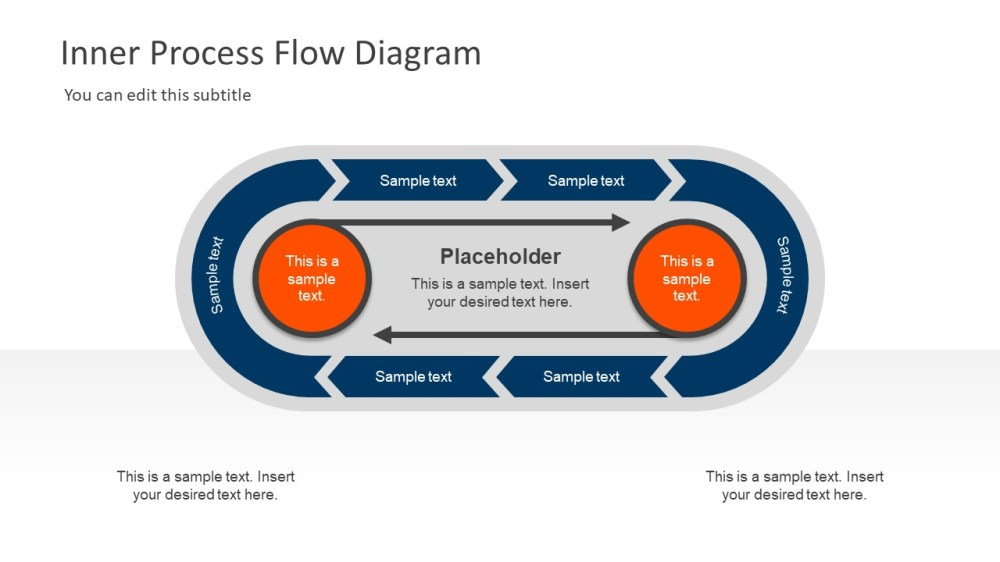 medium resolution of inner process flow diagram powerpoint template chevron template of process flow
