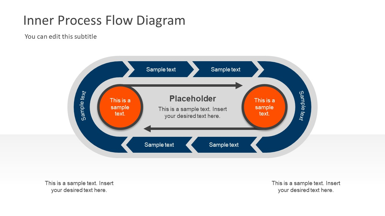hight resolution of inner process flow diagram powerpoint template chevron template of process flow