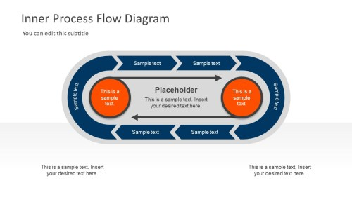 small resolution of inner process flow diagram powerpoint template chevron template of process flow