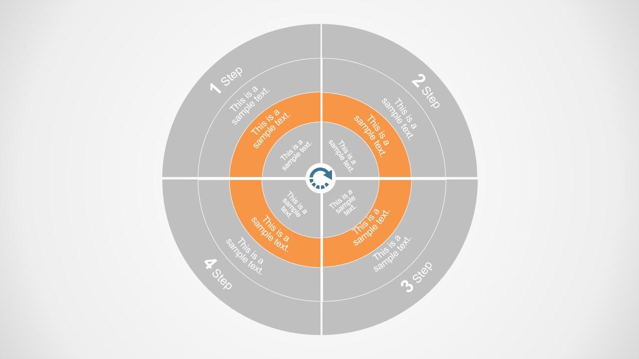 4 Quadrants 4 Layers Circular Powerpoint Diagram Slidemodel