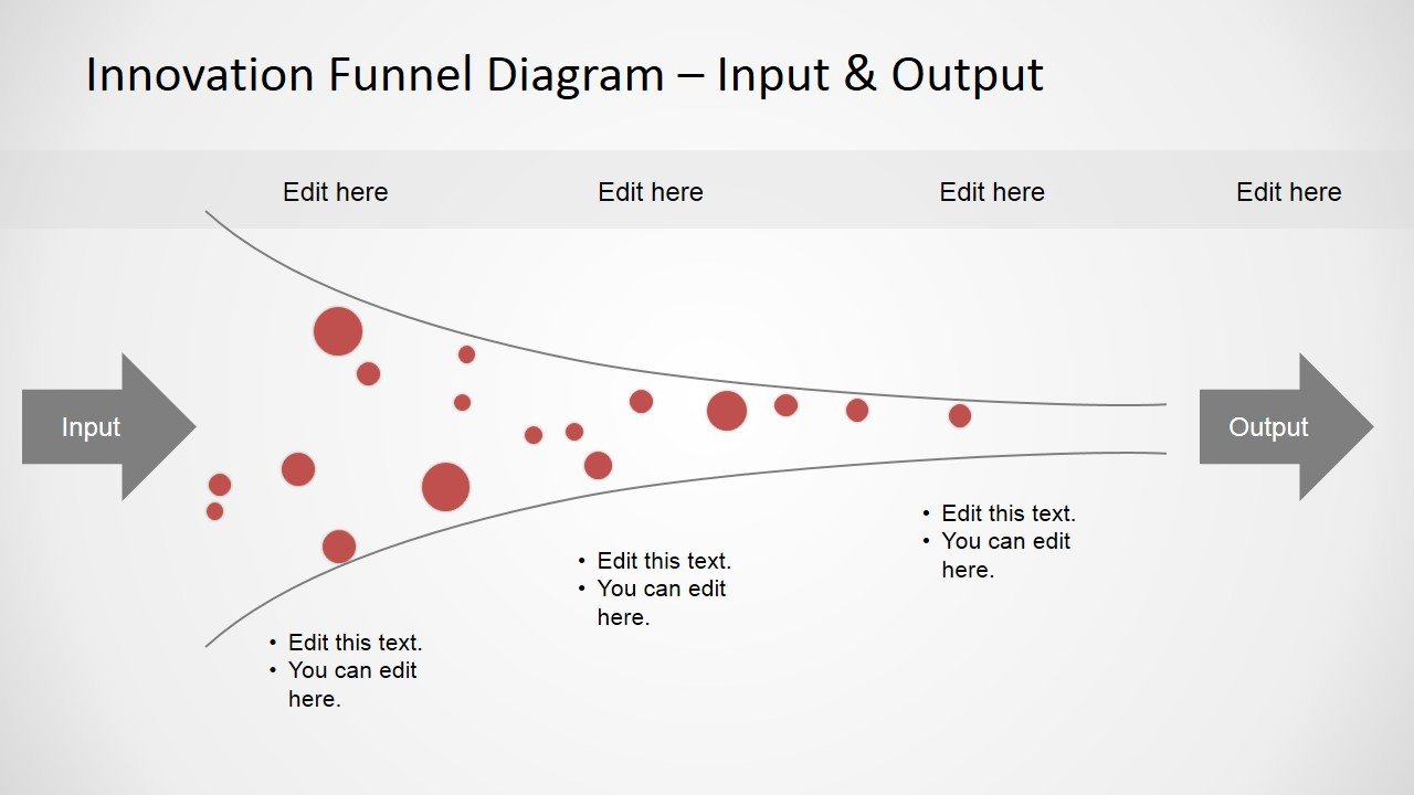 Horizontal Innovation Funnel Diagram For Powerpoint