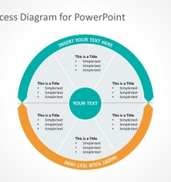 2 process business presentation layout cycle process flow diagram template [ 1280 x 720 Pixel ]