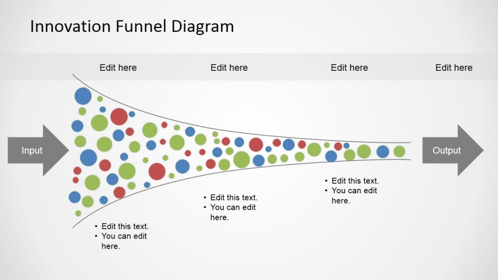 medium resolution of download free innovation funnel diagram for powerpoint