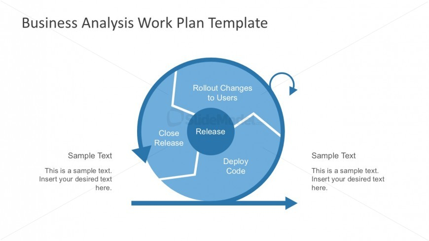 software release process flow diagram 3 way and 4 switch agile template with circle charts - slidemodel