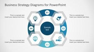 Free Business Strategy Diagram PowerPoint  SlideModel