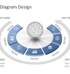 design of 3d core diagram layout  [ 1280 x 720 Pixel ]