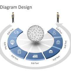 design of 3d core diagram layout diagram ppt value proposition [ 1280 x 720 Pixel ]
