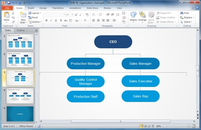 powerpoint decision tree diagram rb25 neo tps wiring different types of organizational structures and charts
