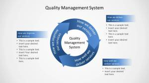 qualitymanagementcirculardiagramwide1jpg