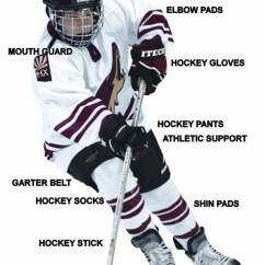 Hockey Player Diagram 277v Ballast Wiring Equipment Lakeland Association