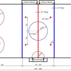 Hockey Player Diagram Hopkins 7 Way Plug Wiring Bell Creek Quilts My Angel Of Light Quilt Style
