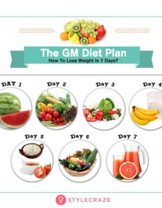 also the gm diet plan how to lose weight in just days rh stylecraze