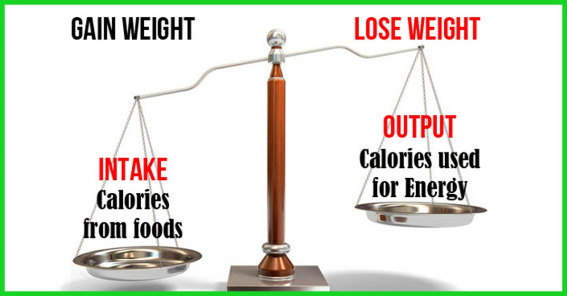 The Healthy Indian Diet Plan (1 Month) For Weight Loss