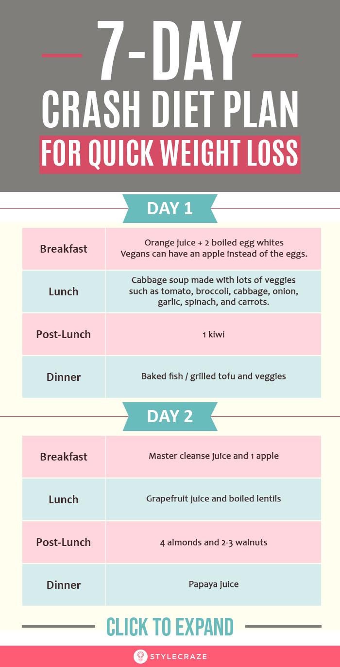 Liquid Diet Results : liquid, results, Crash, Weight, Loss,, Plan,, Effects