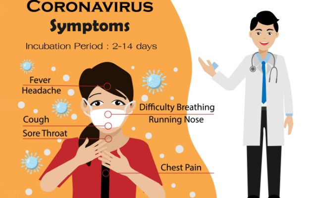 Coronavirus Disease Covid 19 Symptoms Prevention And