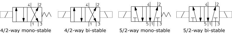 2 way vs 3 valve 6 pin to 7 trailer wiring diagram 5 and 4 pneumatic valves tameson circuit function symbols of